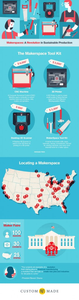 Makerspaces - A Nation of Makers. A look at Makerspaces across the US