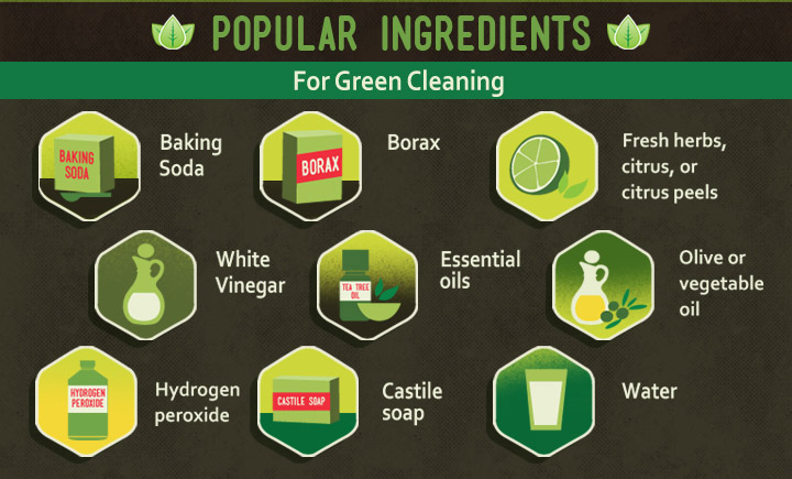 Green Cleaning - Popular DIY detergent ingredients