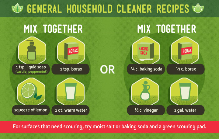 Green Cleaning - DIY Solutions for a greener, cleaner home