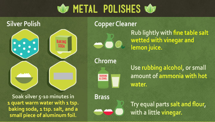 Green Cleaning - DIY Metal Polish Recipe
