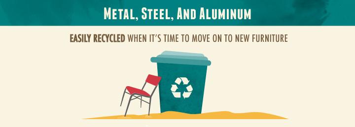 Metal, acero y aluminio