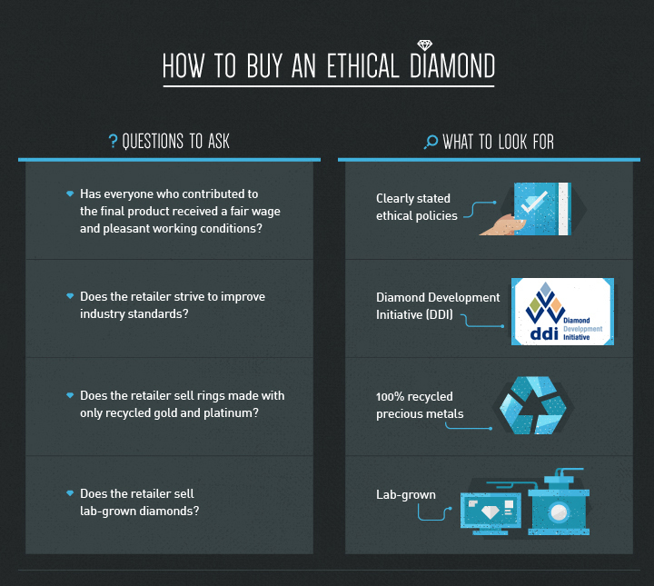 Ethical Diamonds: What to Consider Before You Buy