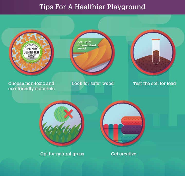 Tips For A Healthier Playground