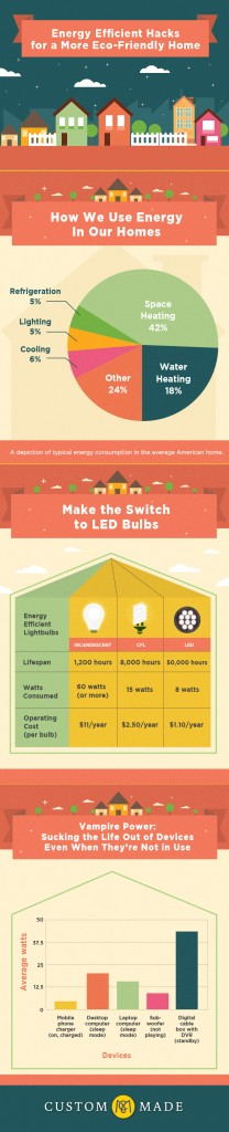 Energy Efficient Hacks for a More Eco-Friendly Home