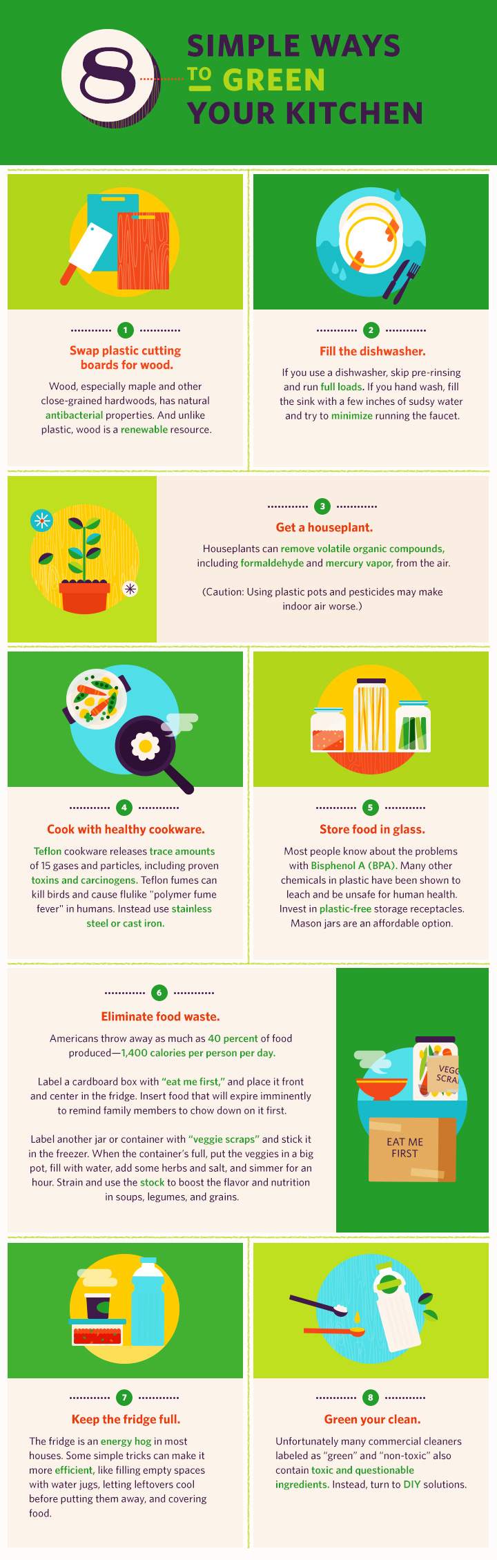 Simple Ways to Green Your Kitchen