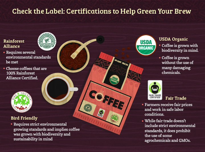 Check the Label: Certifications to Help Green Your Brew