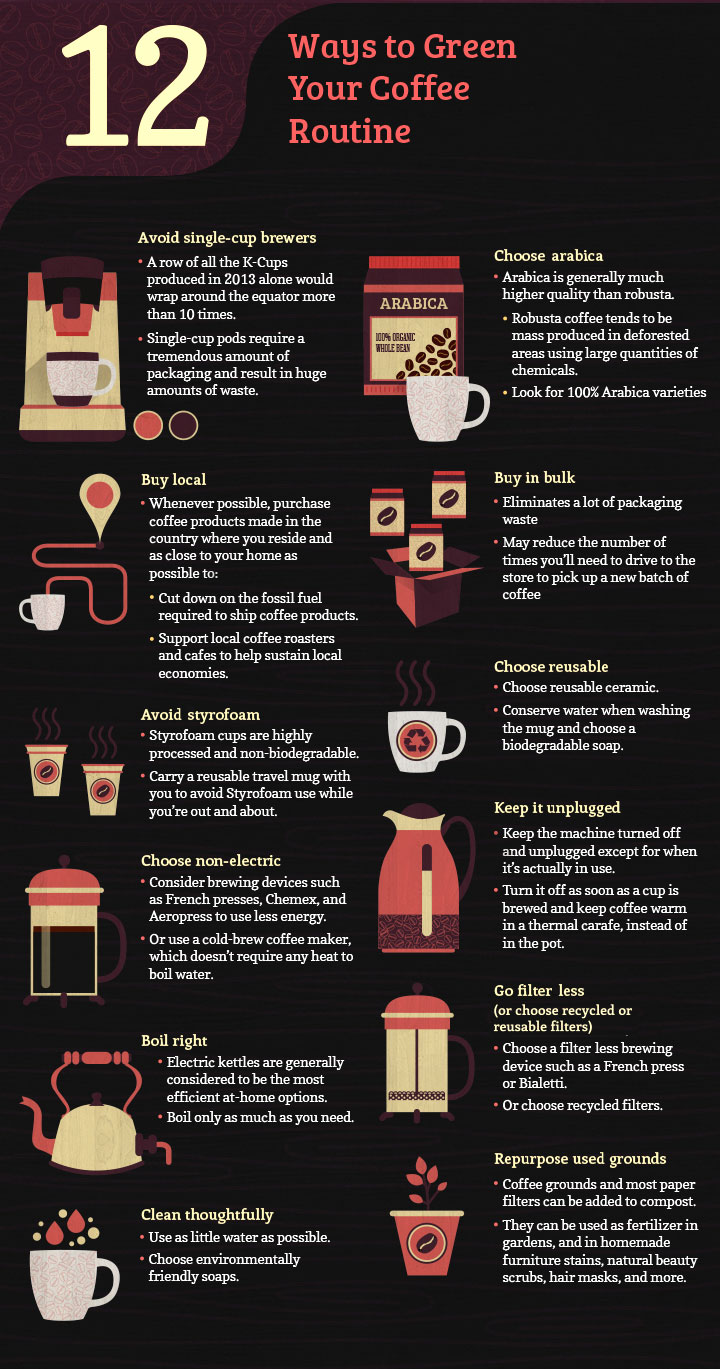 How to Make More Eco-Friendly Coffee #ecofriendly #coffee