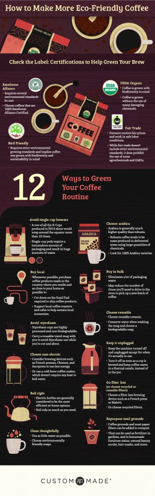 How to Make More Eco-Friendly Coffee