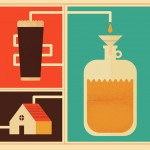 10 Must-Do Steps for Sustainable Homebrewing
