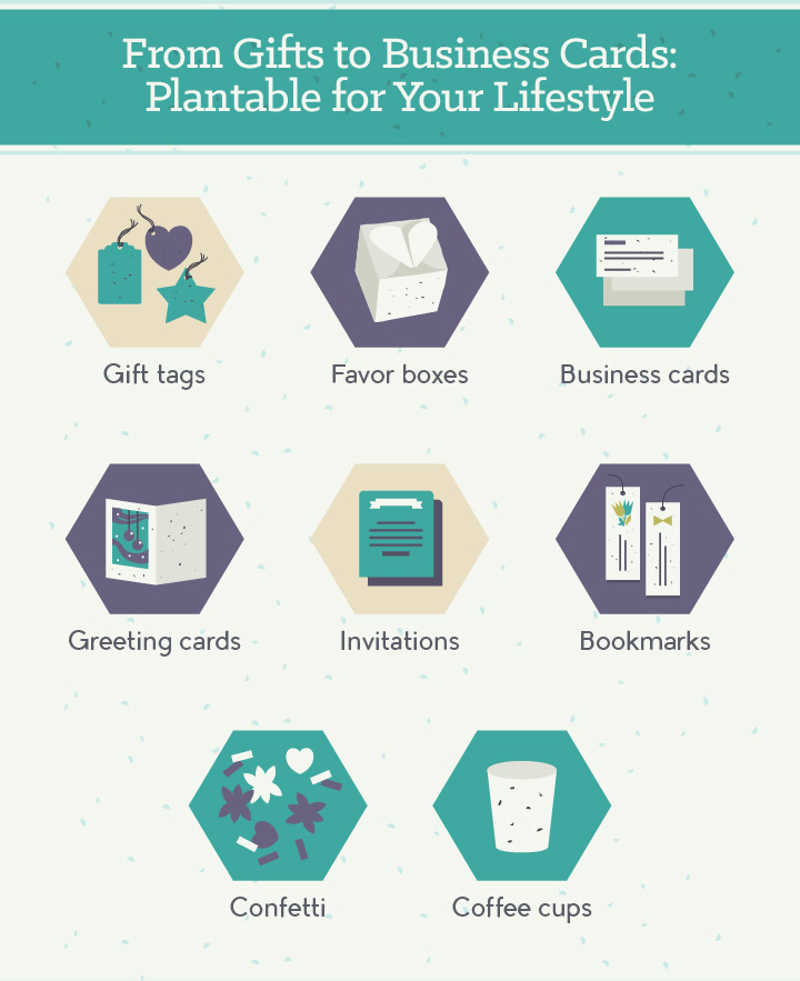 From Gifts to Business Cards: Plantable for Your Lifestyle