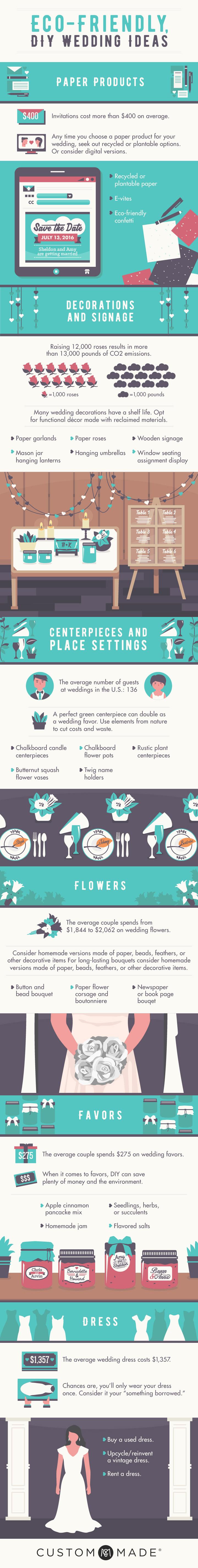 24 Eco-Friendly, DIY Wedding Ideas